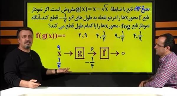 پک ریاضی جامع 2 کنکور حرف اخر